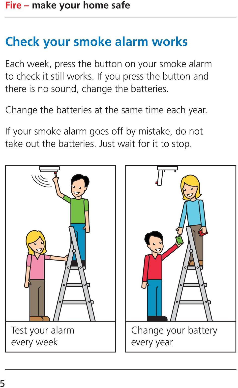 Change the batteries at the same time each year.