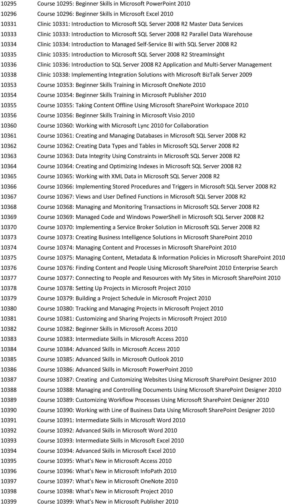 10335: Introduction to Microsoft SQL Server 2008 R2 StreamInsight 10336 Clinic 10336: Introduction to SQL Server 2008 R2 Application and Multi-Server Management 10338 Clinic 10338: Implementing