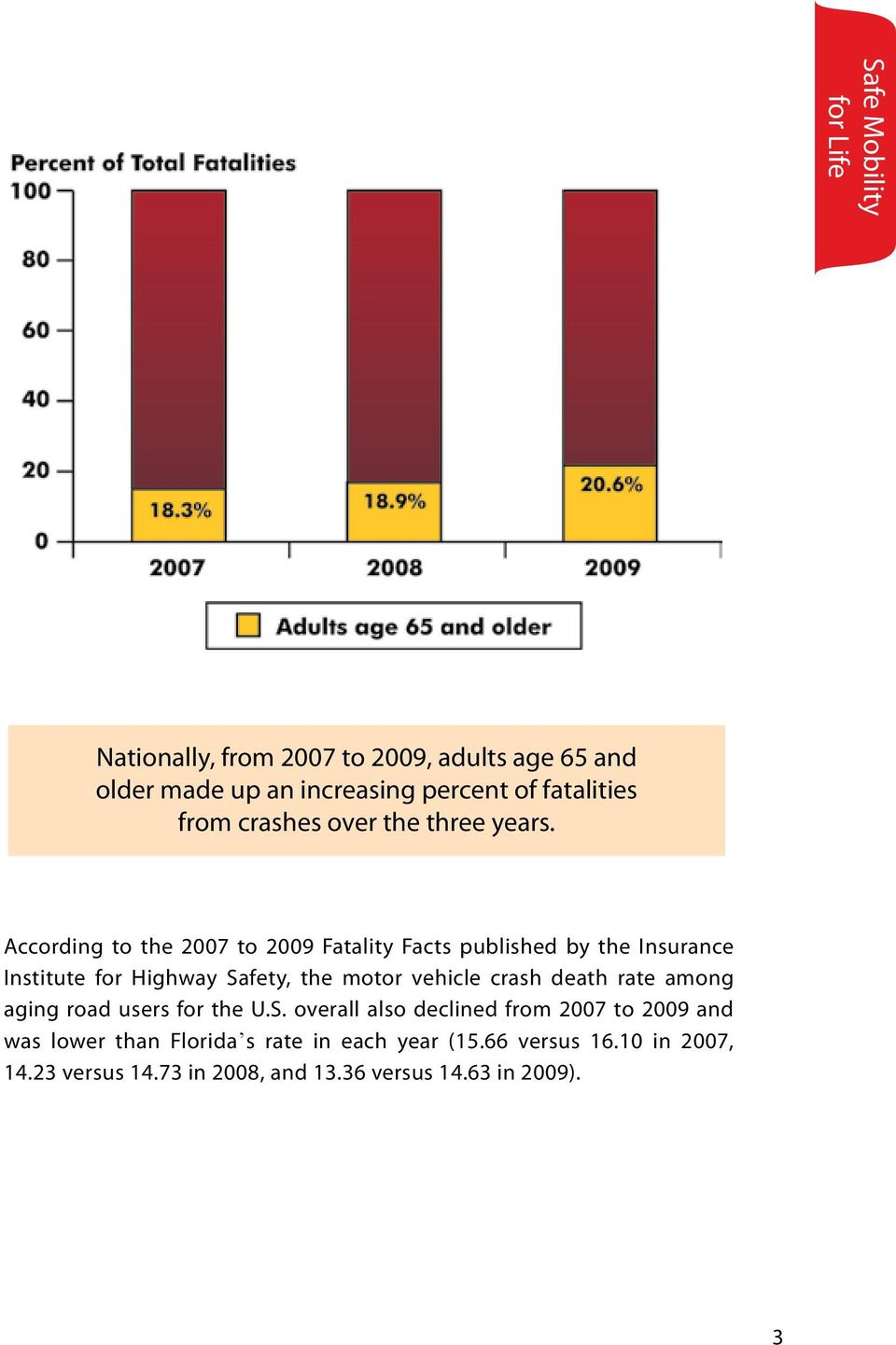 According to the 2007 to 2009 Fatality Facts published by the Insurance Institute for Highway Safety, the motor vehicle crash