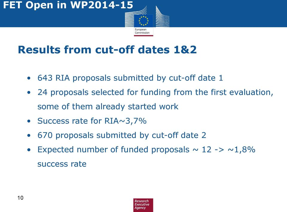 some of them already started work Success rate for RIA~3,7% 670 proposals