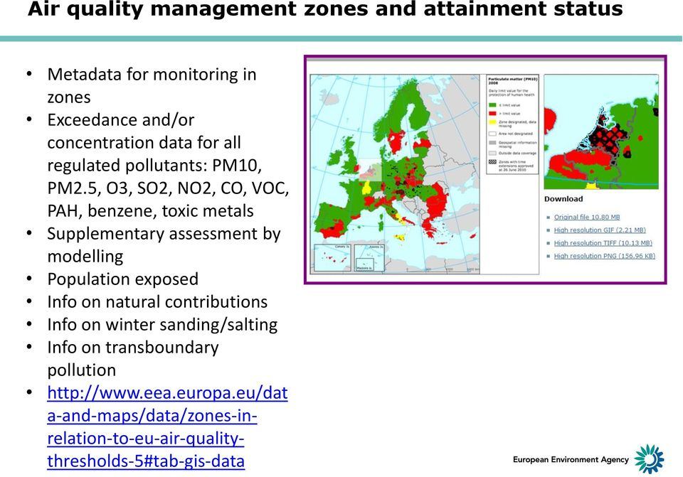 5, O3, SO2, NO2, CO, VOC, PAH, benzene, toxic metals Supplementary assessment by modelling Population exposed Info