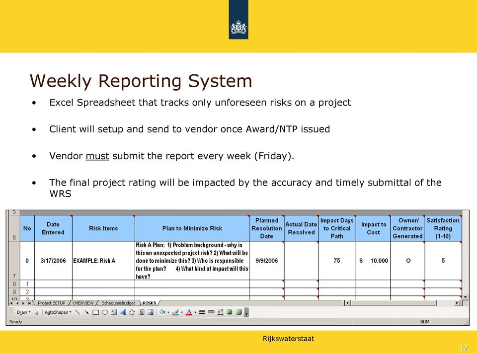 issued Vendor must submit the report every week (Friday).