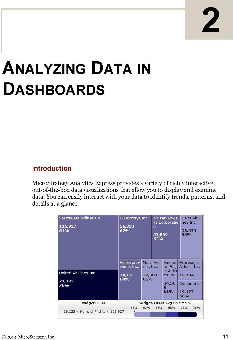 that allow you to display and examine data.