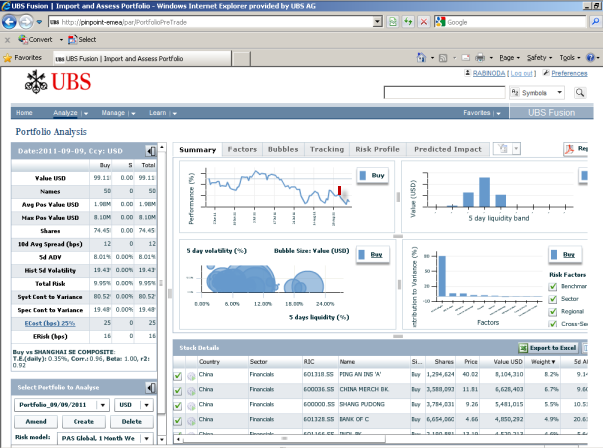 Ubs electronic trading system