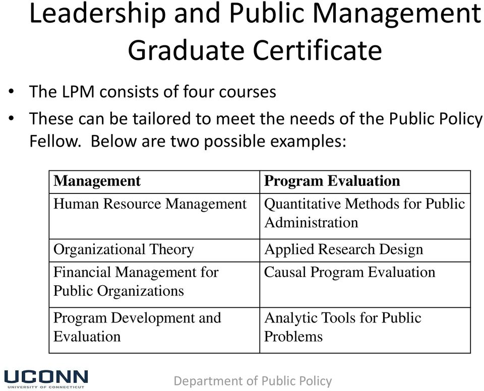 Below are two possible examples: Management Human Resource Management Organizational Theory Financial Management for