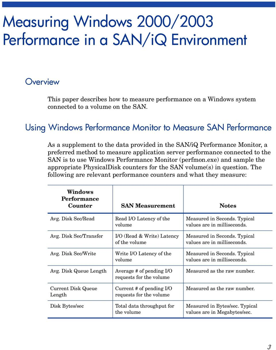 connected to the SAN is to use Windows Performance Monitor (perfmon.exe) and sample the appropriate PhysicalDisk counters for the SAN volume(s) in question.