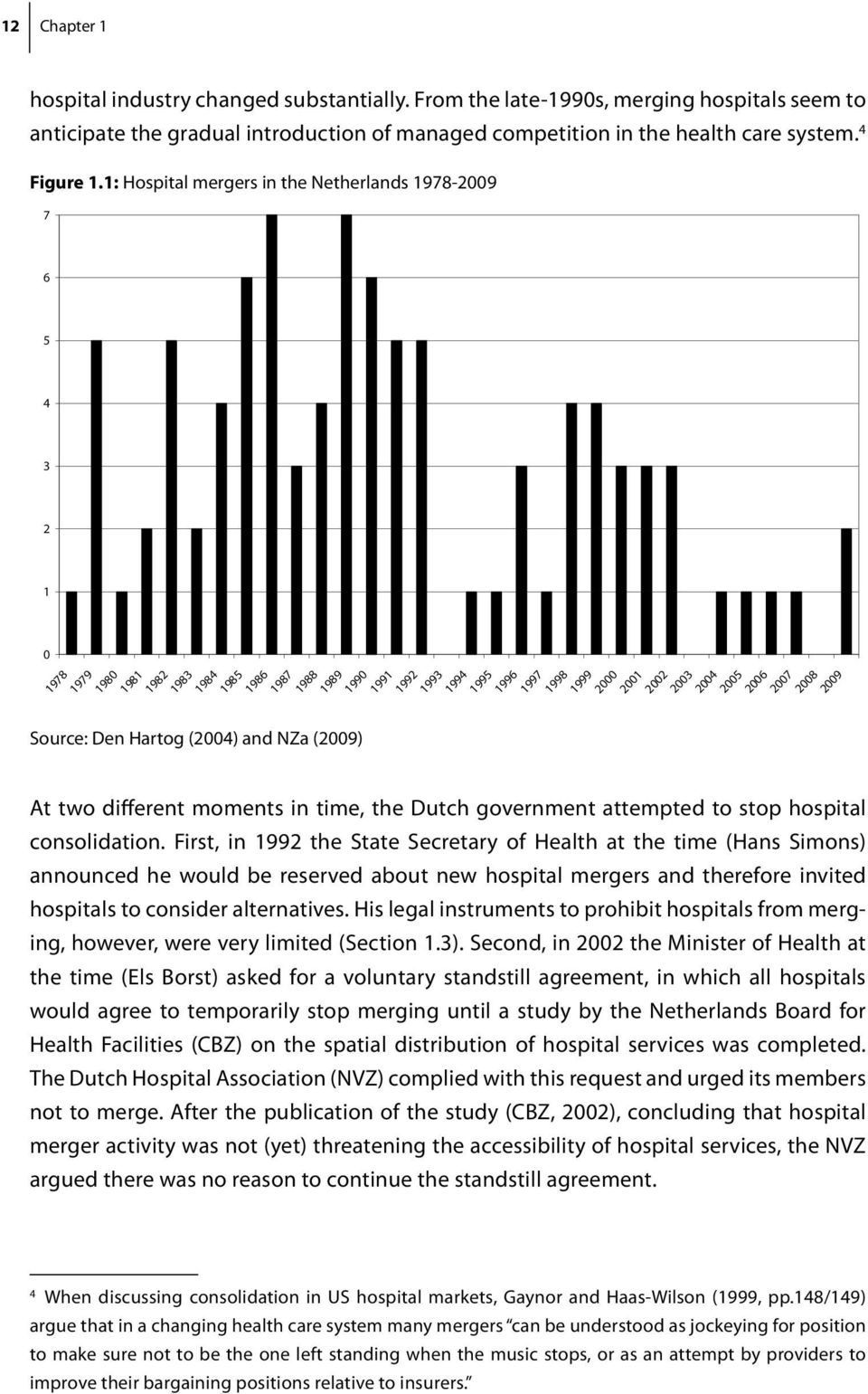 Sum 162 119 98 97 96 95 95 93 Sources: statline.cbs.nl and NZa (2009) hospital industry changed substantially.