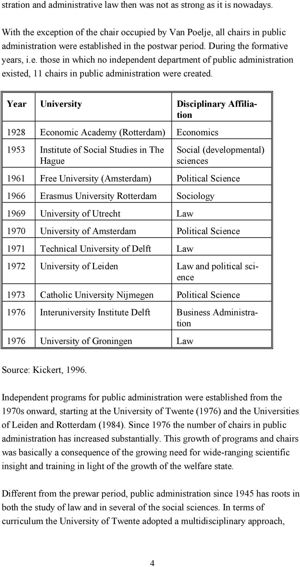 Year University Disciplinary Affiliation 1928 Economic Academy (Rotterdam) Economics 1953 Institute of Social Studies in The Hague Social (developmental) sciences 1961 Free University (Amsterdam)