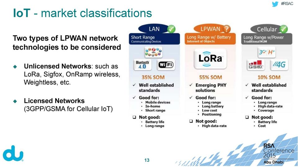 Networks: such as LoRa, Sigfox, OnRamp wireless,