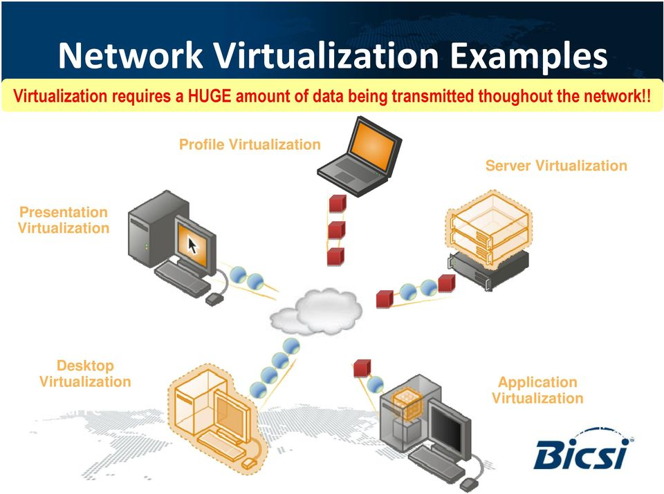 ! Profile Virtualization Server Virtualization Presentation