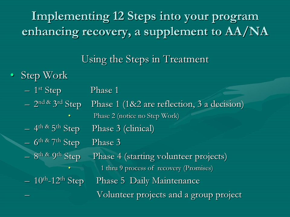 th & 5 th Step Phase 3 (clinical) 6 th & 7 th Step Phase 3 8 th & 9 th Step Phase 4 (starting volunteer projects) 1