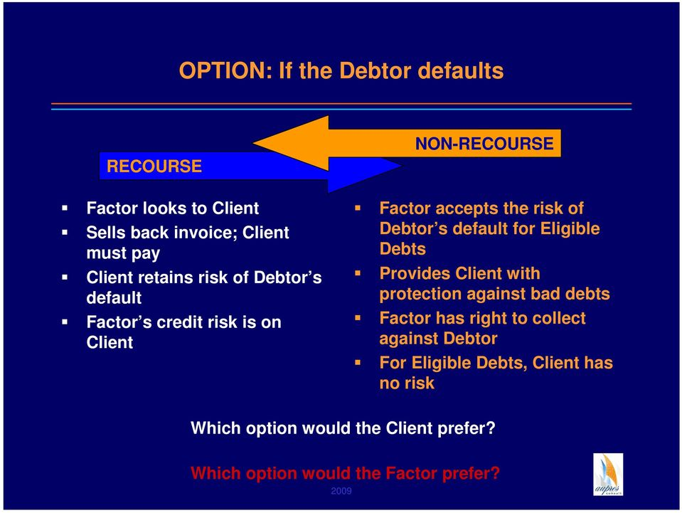 default for Eligible Debts Provides Client with protection against bad debts Factor has right to collect against
