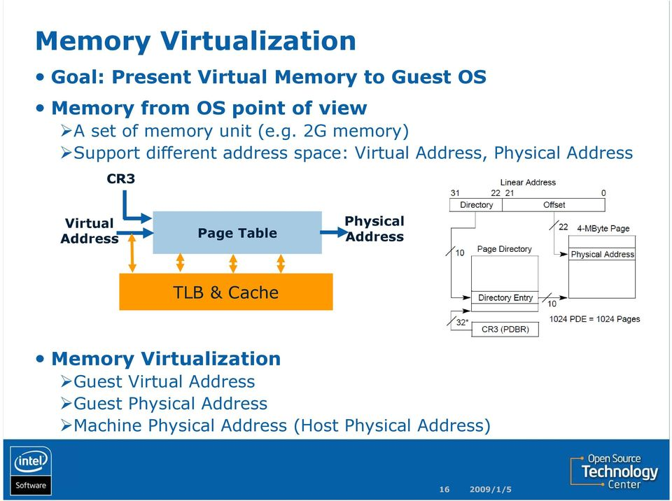 2G memory) Support different address space: Virtual Address, Physical Address CR3 Virtual