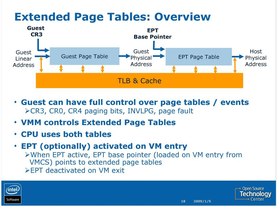 paging bits, INVLPG, page fault VMM controls Extended Page Tables CPU uses both tables EPT (optionally) activated on VM