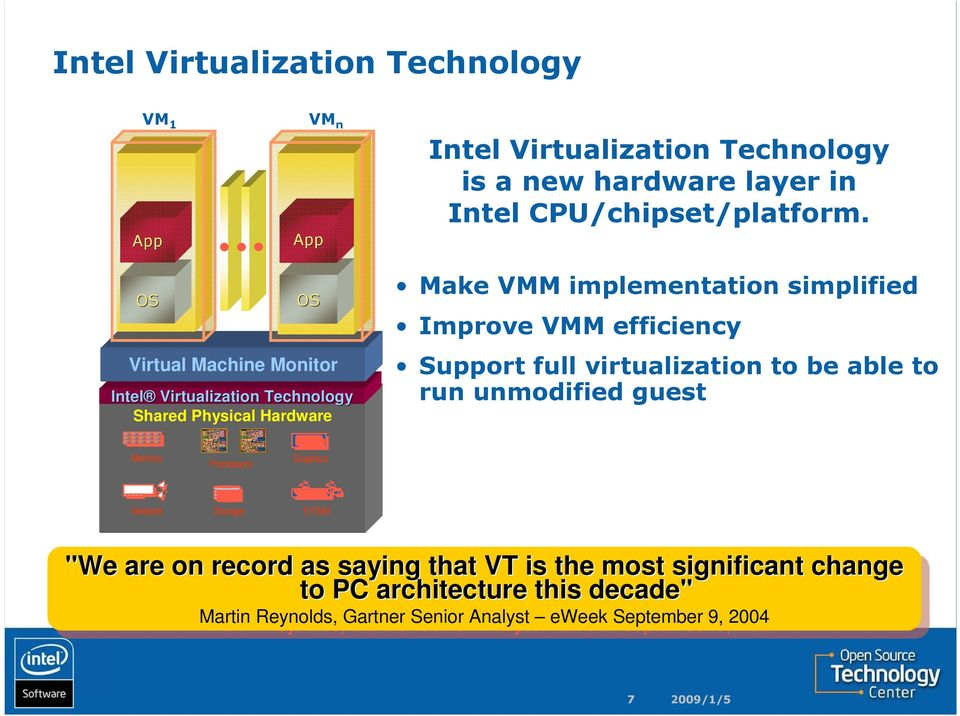"virtualization to be able to run unmodified guest Memory Processors Graphics Network Storage KY/MS ""We ""We are are on on record as as saying that that VT VT is is"