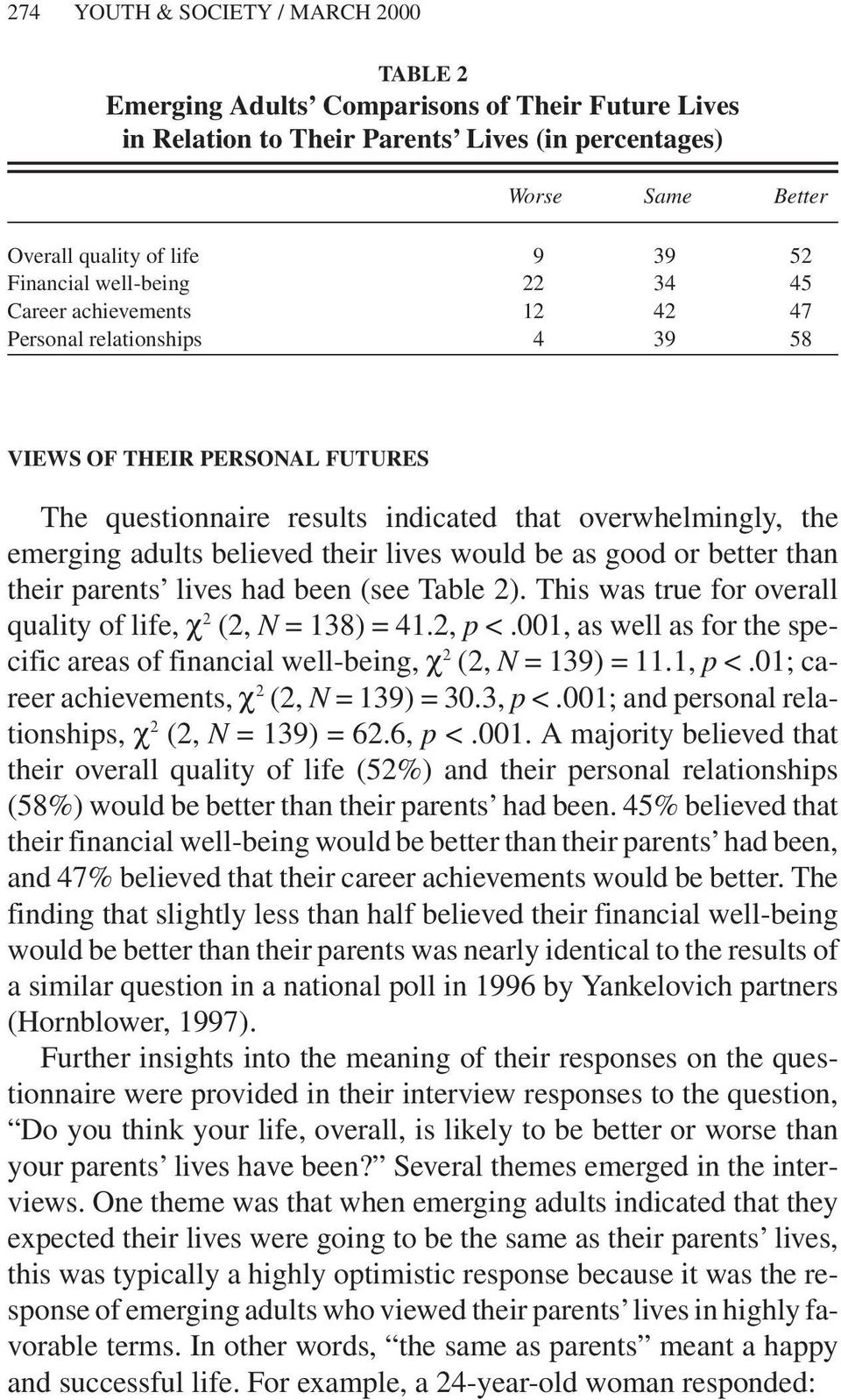 believed their lives would be as good or better than their parents lives had been (see Table 2). This was true for overall quality of life, χ 2 (2, N = 138) = 41.2, p <.