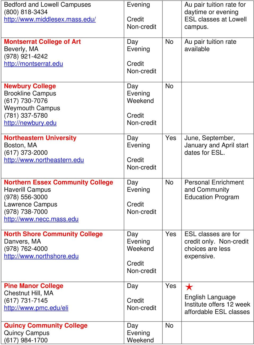 edu rtheastern University (617) 373-2000 http://www.northeastern.edu June, September, January and April start dates for ESL.