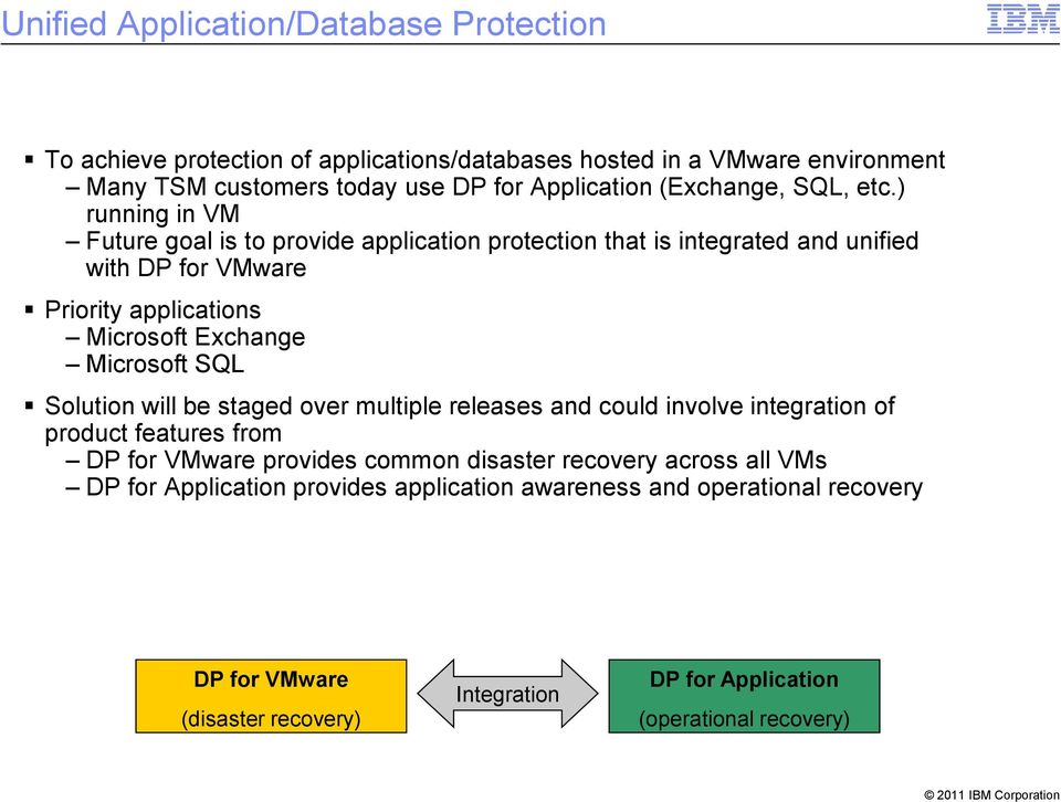 ) running in VM Future goal is to provide application protection that is integrated and unified with DP for VMware Priority applications Microsoft Exchange Microsoft SQL