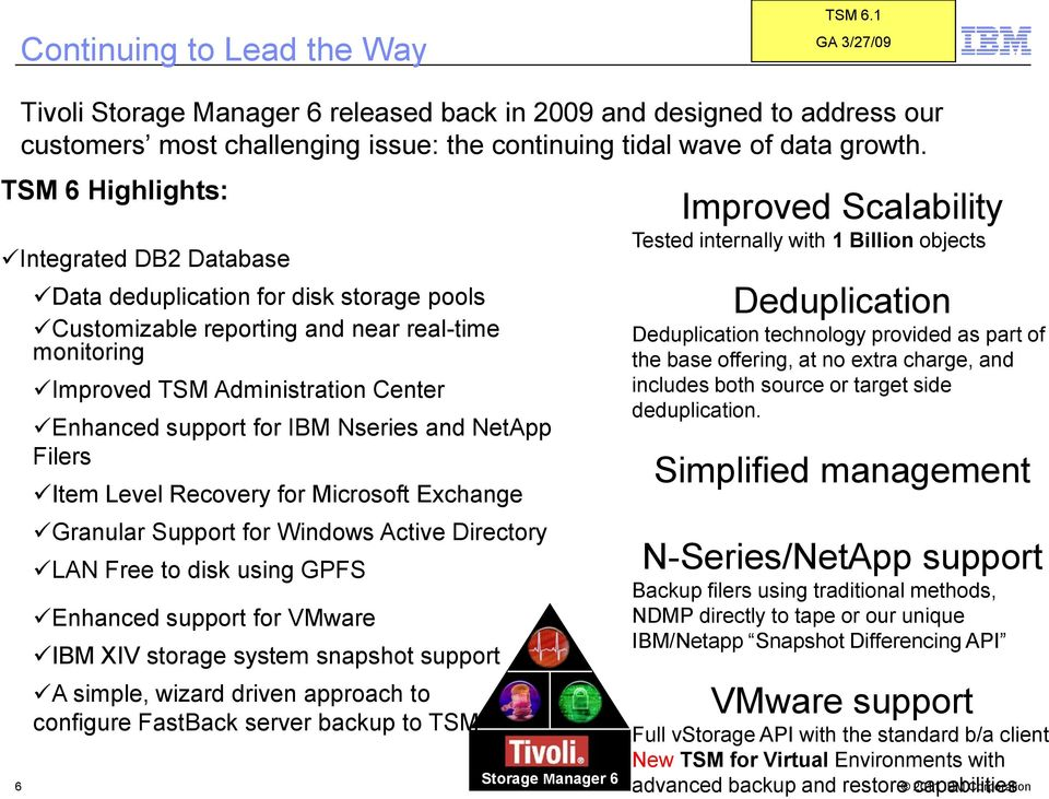 Nseries and NetApp Filers Item Level Recovery for Microsoft Exchange Granular Support for Windows Active Directory LAN Free to disk using GPFS Enhanced support for VMware IBM XIV storage system