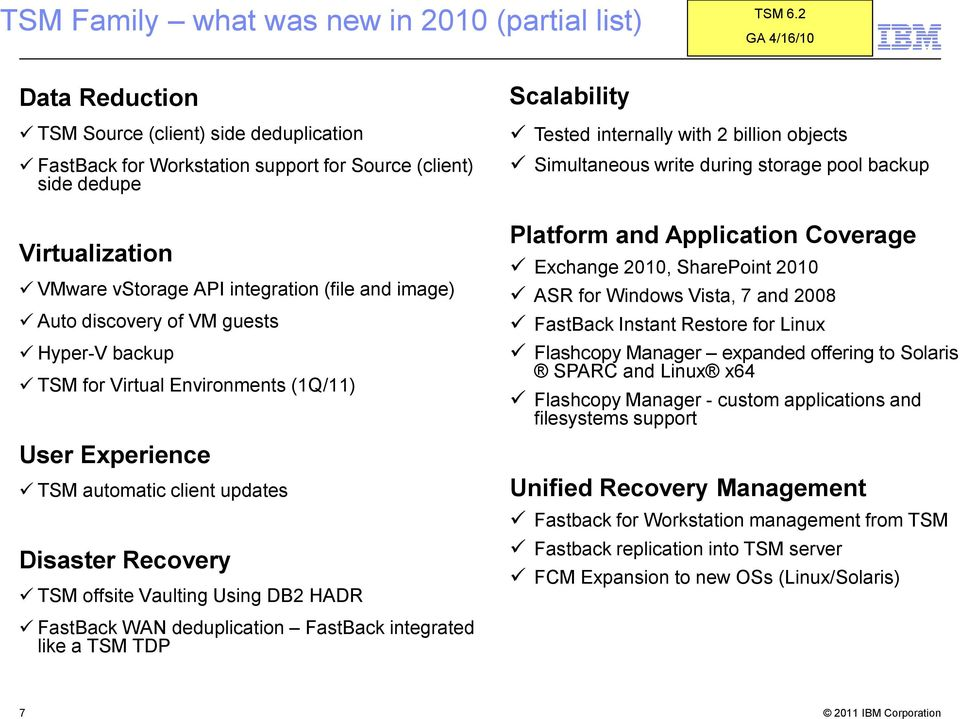 Auto discovery of VM guests Hyper-V backup TSM for Virtual Environments (1Q/11) User Experience TSM automatic client updates Disaster Recovery TSM offsite Vaulting Using DB2 HADR Scalability Tested