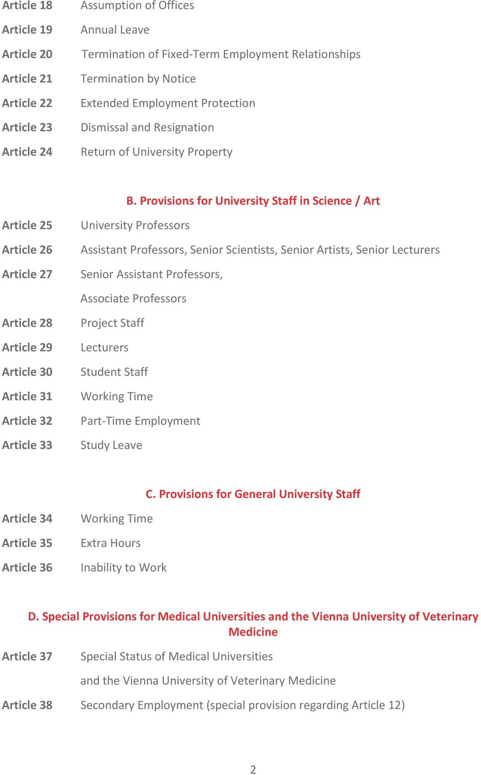 Provisions for University Staff in Science / Art Article 25 Article 26 Article 27 Article 28 Article 29 Article 30 Article 31 Article 32 Article 33 University Professors Assistant Professors, Senior