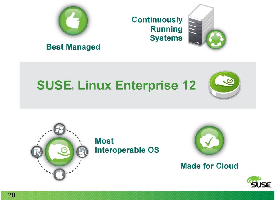 Systems SUSE Linux