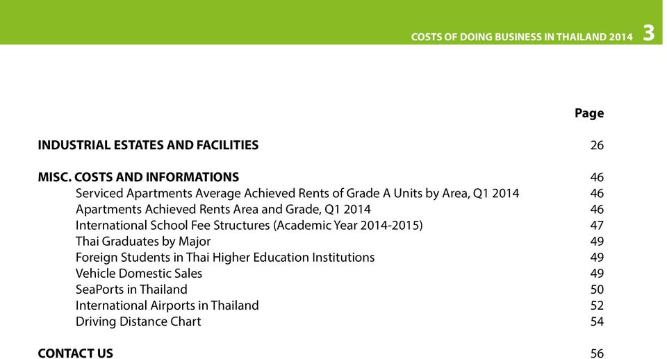 Area and Grade, Q1 2014 46 International School Fee Structures (Academic Year 2014-2015) 47 Thai Graduates by Major 49 Foreign