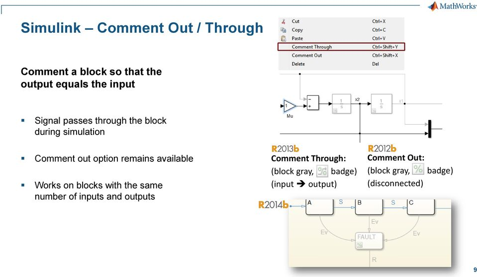 available Works on blocks with the same number of inputs and outputs Comment