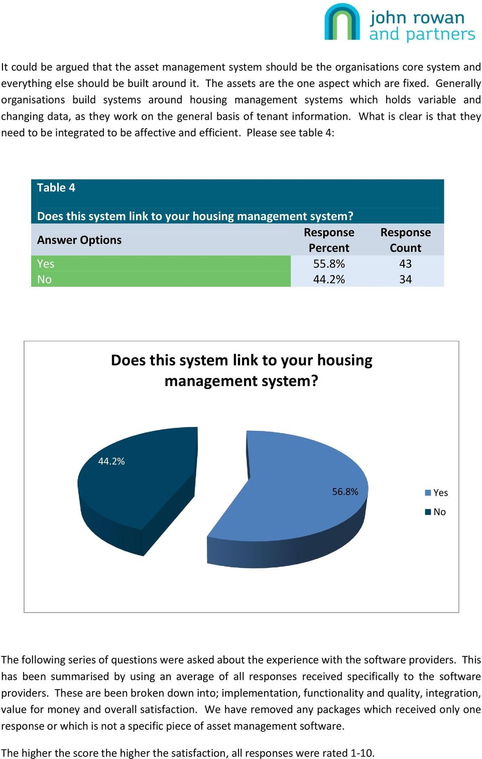 What is clear is that they need to be integrated to be affective and efficient. Please see table : Table Does this system link to your housing management system?