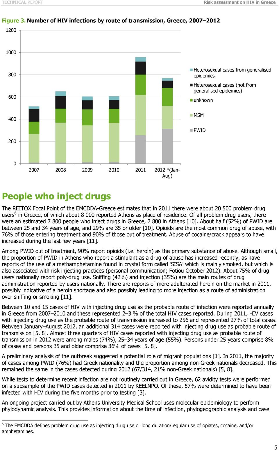 MSM PWID 200 0 2007 2008 2009 2010 2011 2012 *(Jan- Aug) People who inject drugs The REITOX Focal Point of the EMCDDA-Greece estimates that in 2011 there were about 20 500 problem drug users 6 in