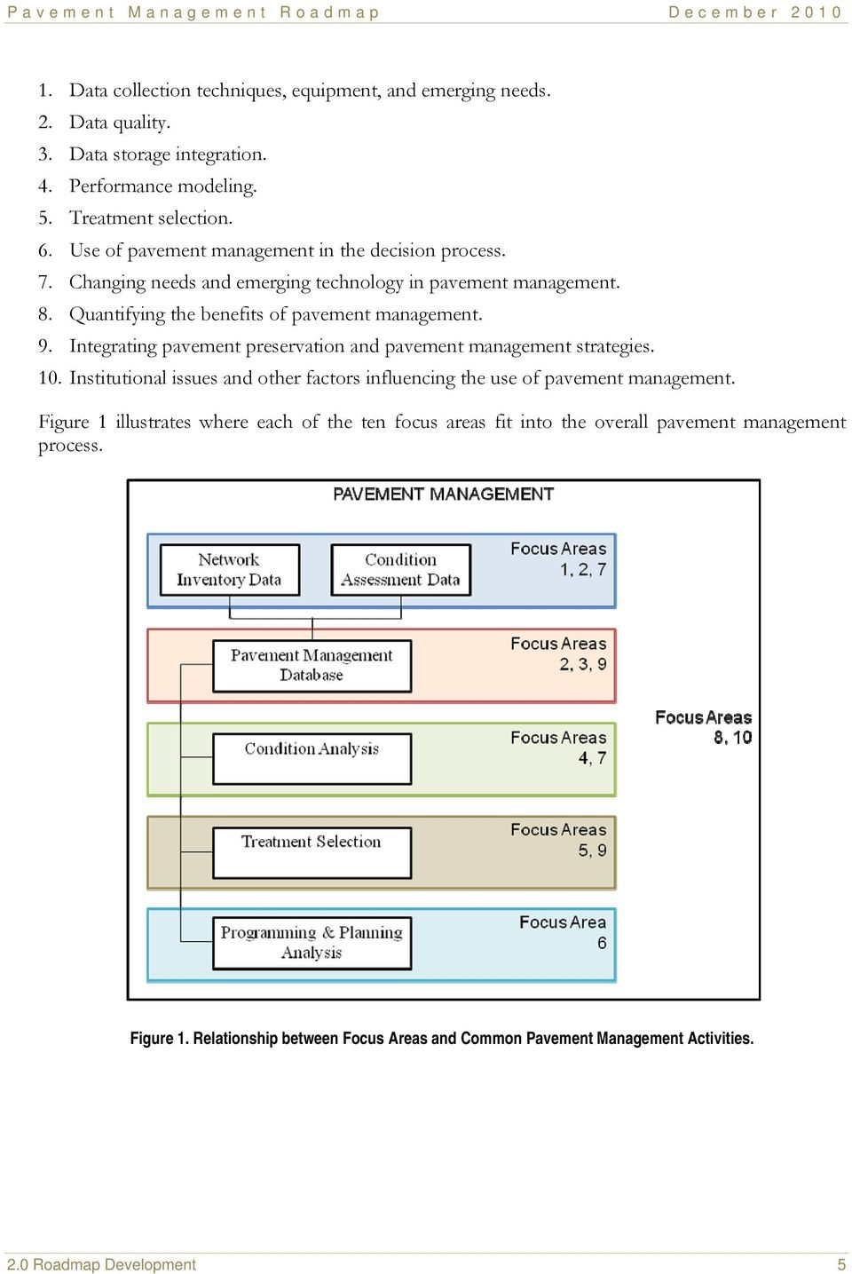 Integrating pavement preservation and pavement management strategies. 10. Institutional issues and other factors influencing the use of pavement management.