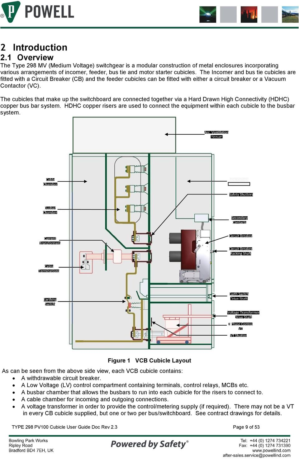 Type298 User Guide For Circuit Breaker Cubicle