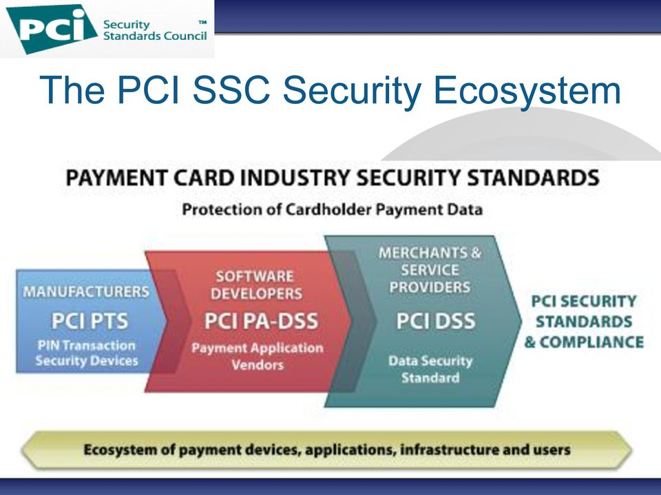 Payment Card Industry Security Standards Pci Dss, Pcipts. Fraud Detection Analytics Mauna Kea Satellite. Buy Domain Names For Cheap Los Feliz Med Spa. Financial Planner Cincinnati. Polyethylene Storage Containers. What Does It Mean To Be Hipaa Compliant. Translate Document To English. Lead Recycling Companies Jackson Dance Center. Anew Business Solutions Protopic For Psoriasis
