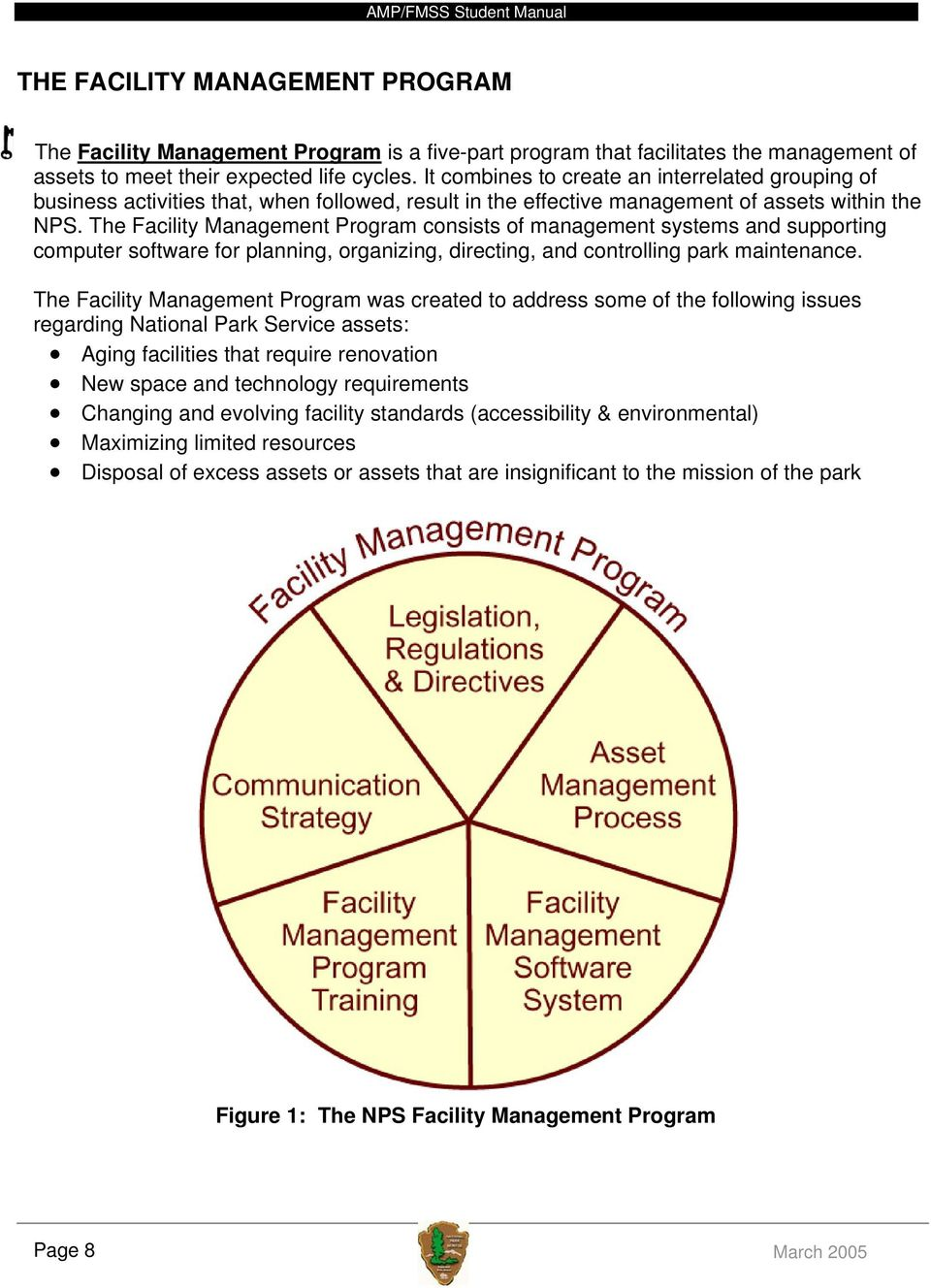 The Facility Management Program consists of management systems and supporting computer software for planning, organizing, directing, and controlling park maintenance.