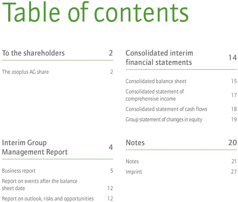 flows 18 Group statement of changes in equity 19 Interim Group Management Report Business report 5 Report on