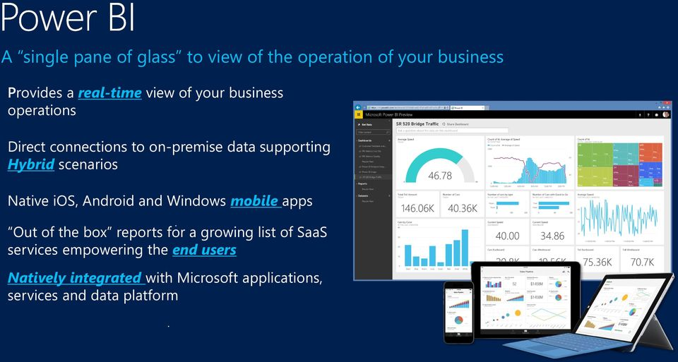 ios, Android and Windows mobile apps Out of the box reports for a growing list of SaaS services