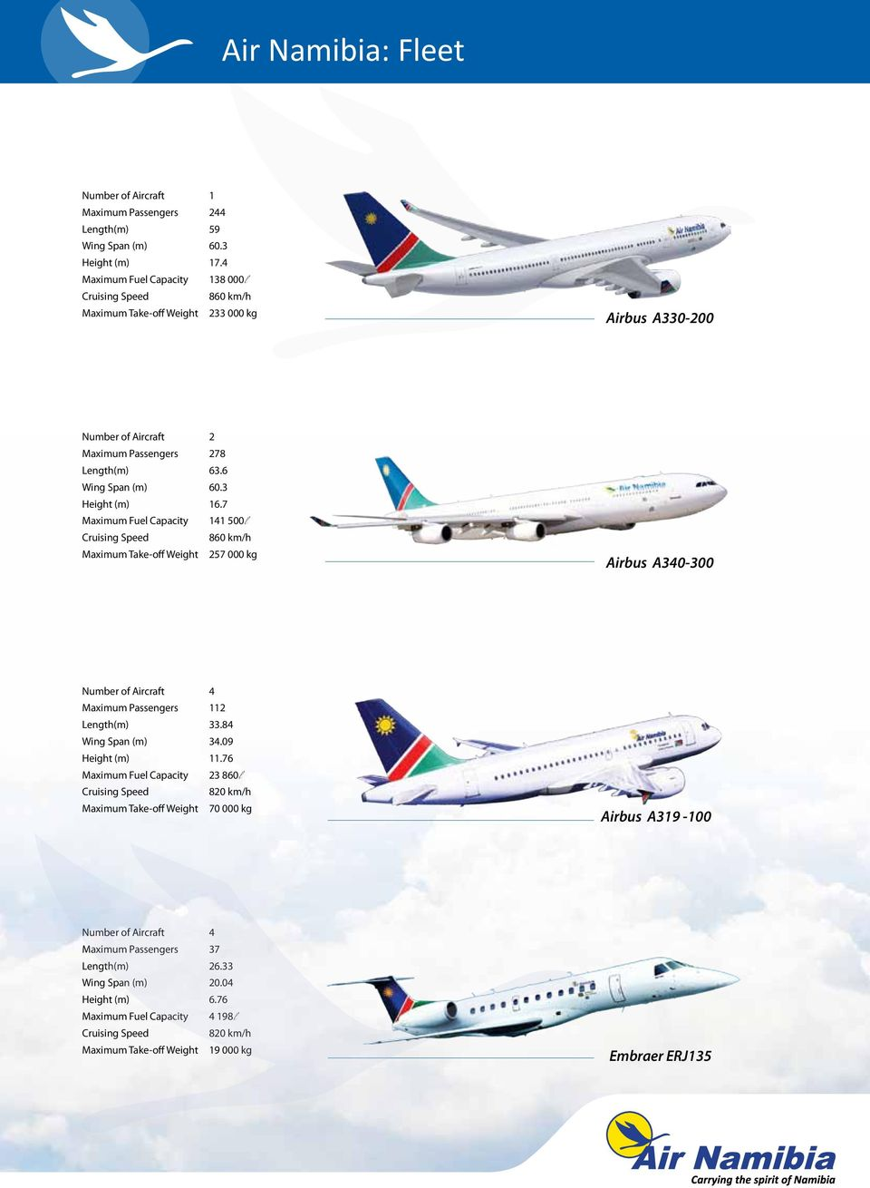 7 Maximum Fuel Capacity 141 500l Cruising Speed 860 km/h Maximum Take-off Weight 257 000 kg Airbus A340-300 Number of Aircraft 4 Maximum Passengers 112 Length(m) 33.84 Wing Span (m) 34.