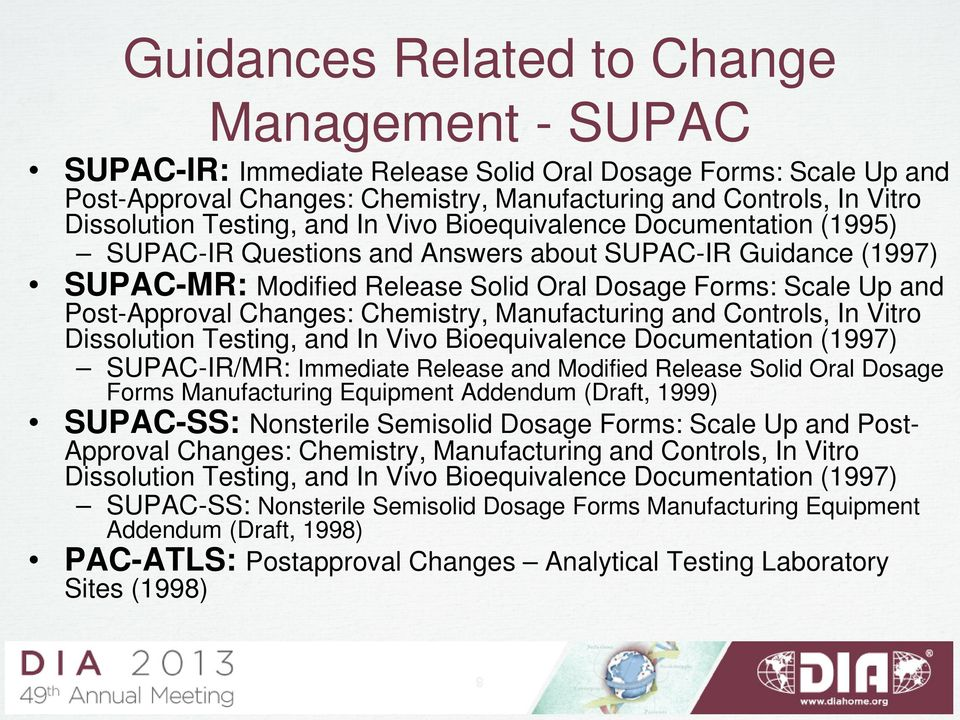 Changes: Chemistry, Manufacturing and Controls, In Vitro Dissolution Testing, and In Vivo Bioequivalence Documentation (1997) SUPAC-IR/MR: Immediate Release and Modified Release Solid Oral Dosage