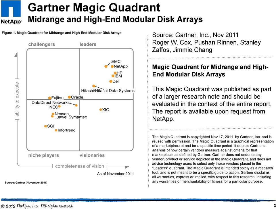 evaluated in the context of the entire report. The report is available upon request from NetApp. The Magic Quadrant is copyrighted Nov 17, 2011 by Gartner, Inc. and is reused with permission.