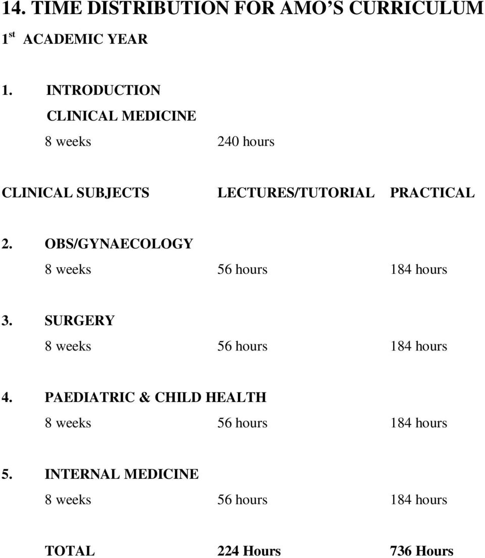 PRACTICAL 2. OBS/GYNAECOLOGY 8 weeks 56 hours 184 hours 3.