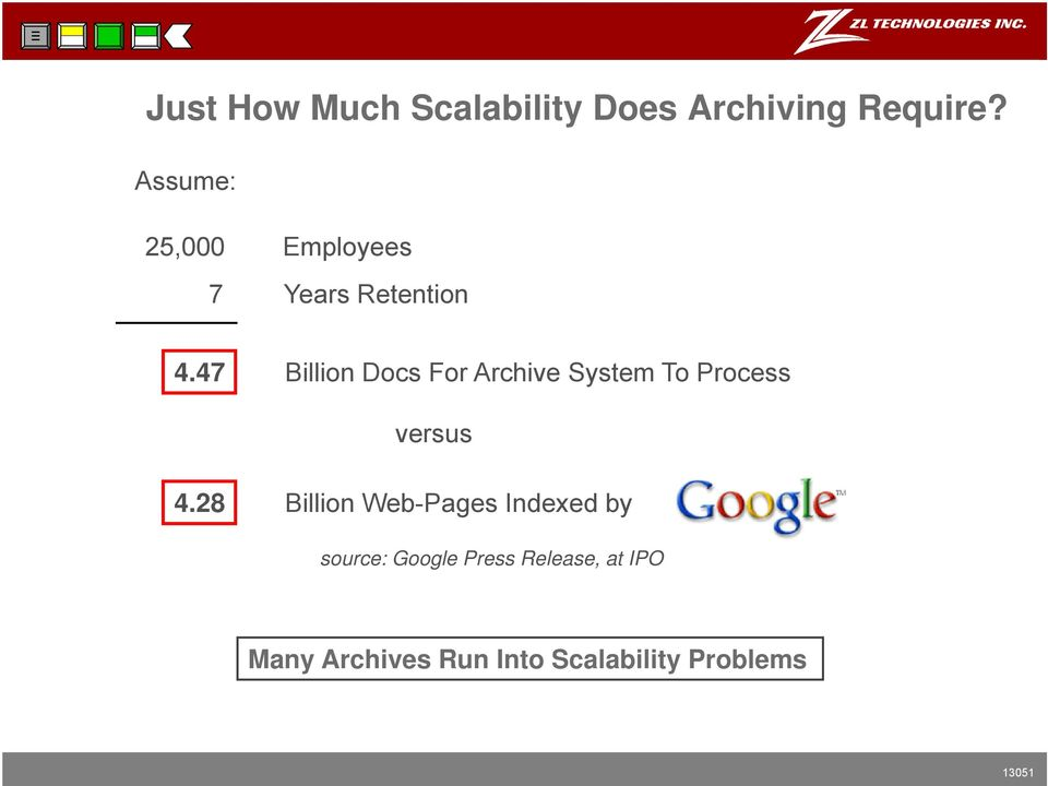 47 Billion Docs For Archive System To Process versus 4.