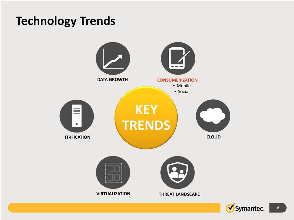 IT IFICATION KEY TRENDS CLOUD