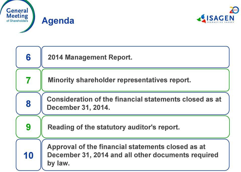 Consideration of the financial statements closed as at December 31, 2014.