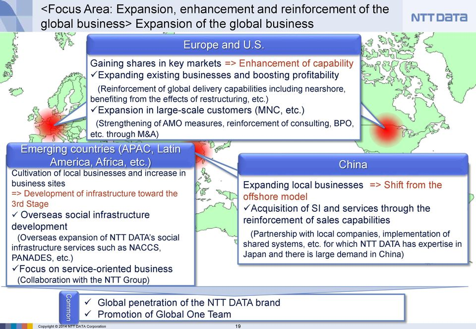 the effects of restructuring, etc.) Expansion in large-scale customers (MNC, etc.) (Strengthening of AMO measures, reinforcement of consulting, BPO, etc.