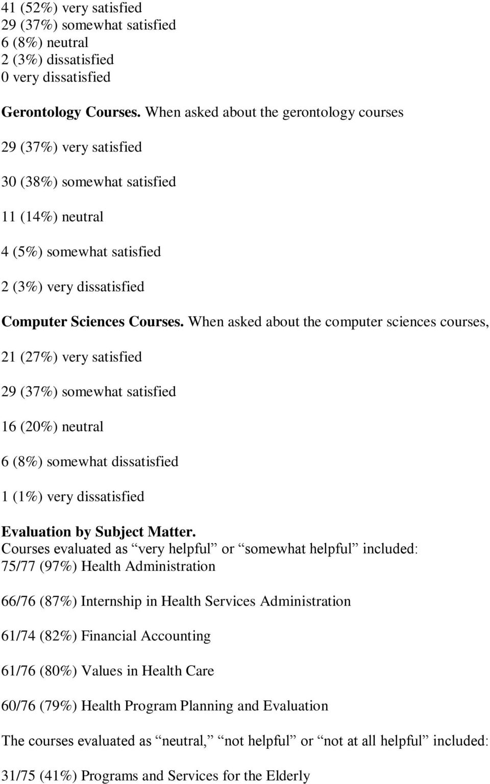 When asked about the computer sciences courses, 21 (27%) very satisfied 29 (37%) somewhat satisfied 16 (20%) neutral 6 (8%) somewhat dissatisfied 1 (1%) very dissatisfied Evaluation by Subject Matter.
