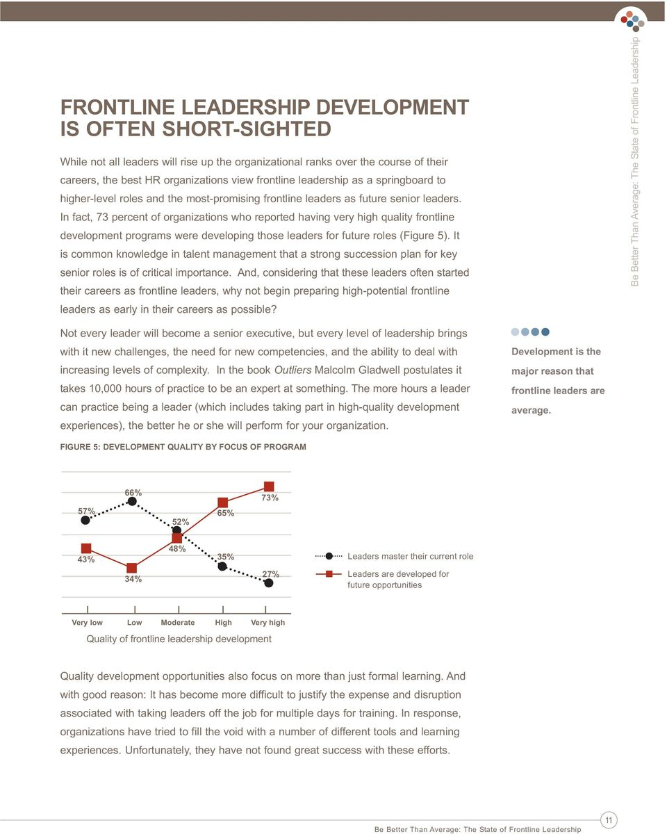 In fact, 73 percent of organizations who reported having very high quality frontline development programs were developing those leaders for future roles (Figure 5).