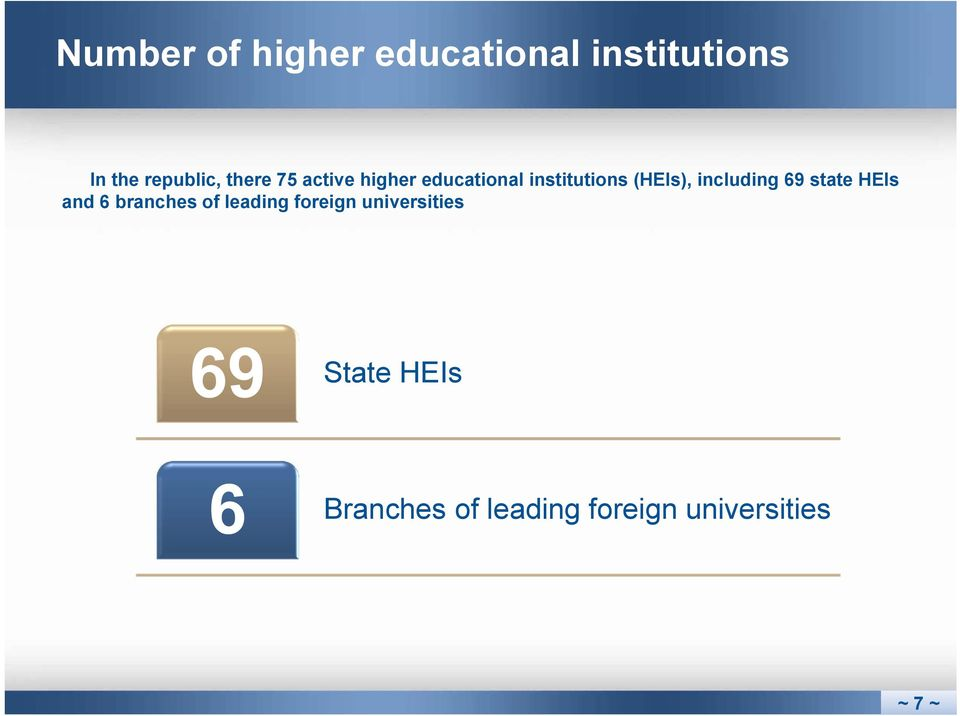 including 69 state HEIs and 6 branches of leading foreign