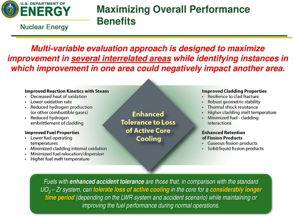 Fuels with enhanced accident tolerance are those that, in comparison with the standard UO 2 Zr system, can tolerate loss of active cooling