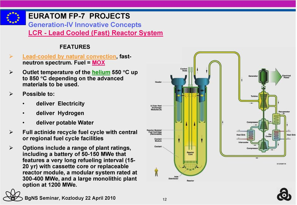 Possible to: deliver Electricity deliver Hydrogen deliver potable Water Full actinide recycle fuel cycle with central or regional fuel cycle facilities Options include a