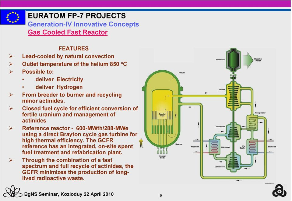 Closed fuel cycle for efficient conversion of fertile uranium and management of actinides Reference reactor - 600-MWth/288-MWe using a direct Brayton cycle gas turbine for